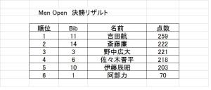 M決勝JPEG